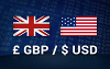 Forex Signals GBP-USD