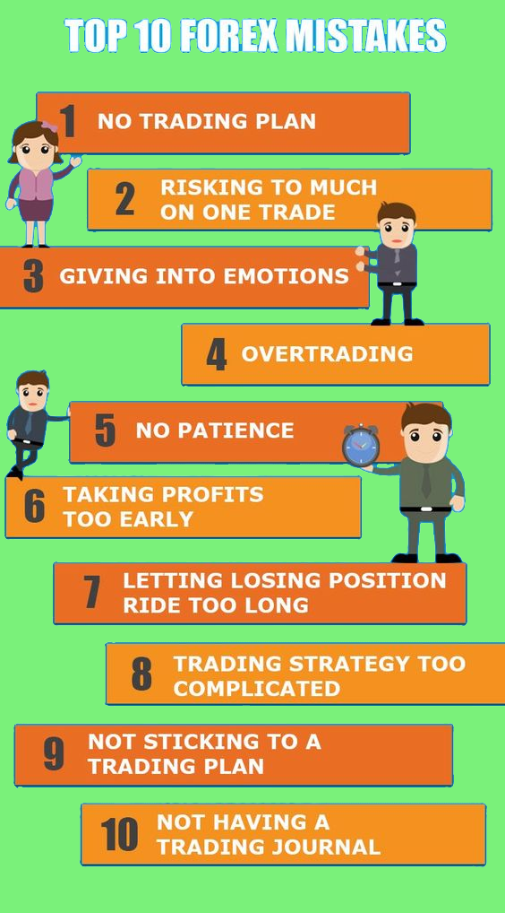 top ten mistakes in forex trading
